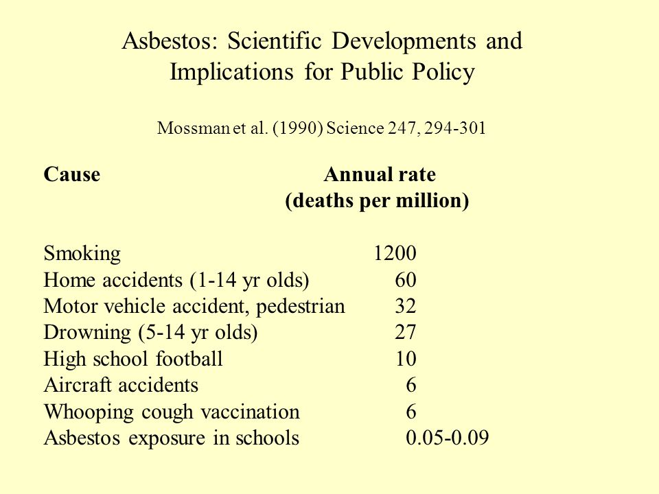 Asbestos: Scientific Developments and Implications for Public Policy Mossman et al.