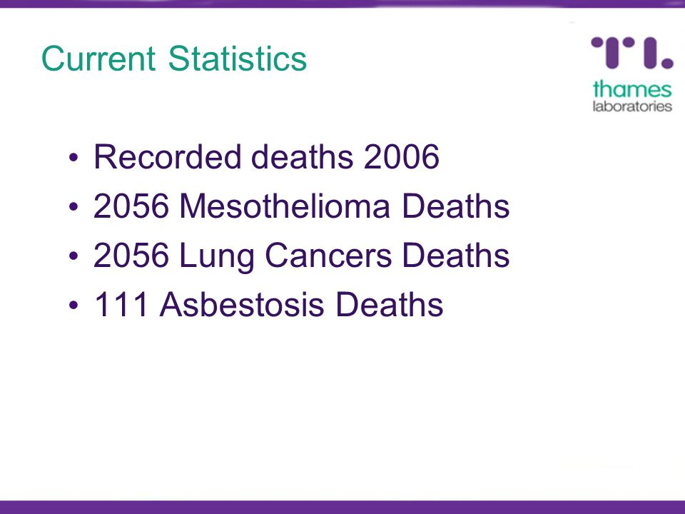 Current Statistics Recorded deaths 2006 2056 Mesothelioma Deaths 2056 Lung Cancers Deaths 111 Asbestosis Deaths