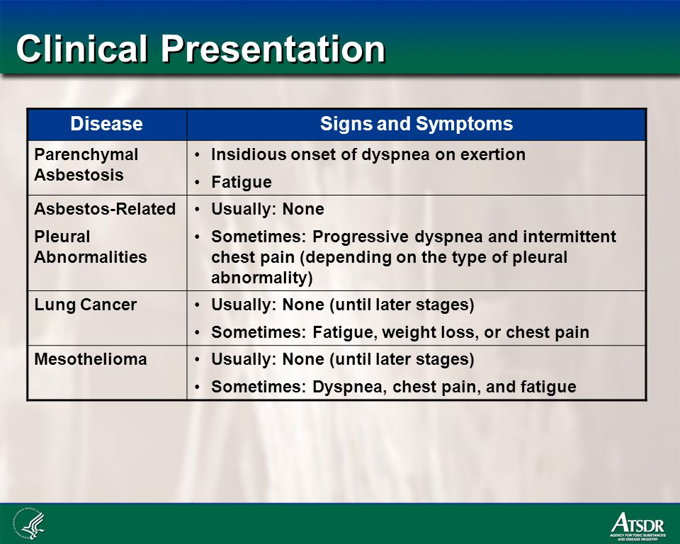 Clinical Presentation DiseaseSigns and Symptoms Parenchymal Asbestosis Insidious onset of dyspnea on exertion Fatigue Asbestos-Related Pleural Abnormalities Usually: None Sometimes: Progressive dyspnea and intermittent chest pain (depending on the type of pleural abnormality) Lung CancerUsually: None (until later stages) Sometimes: Fatigue, weight loss, or chest pain MesotheliomaUsually: None (until later stages) Sometimes: Dyspnea, chest pain, and fatigue