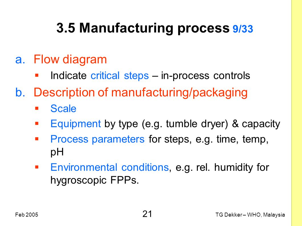 21 TG Dekker – WHO, MalaysiaFeb 2005 3.5 Manufacturing process 9/33 a.Flow diagram  Indicate critical steps – in-process controls b.Description of ma