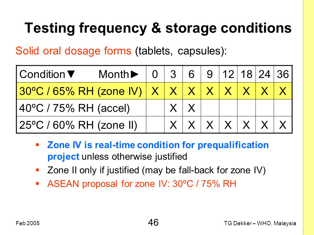 46 TG Dekker – WHO, MalaysiaFeb 2005 Testing frequency & storage conditions Solid oral dosage forms (tablets, capsules):  Zone IV is real-time condit
