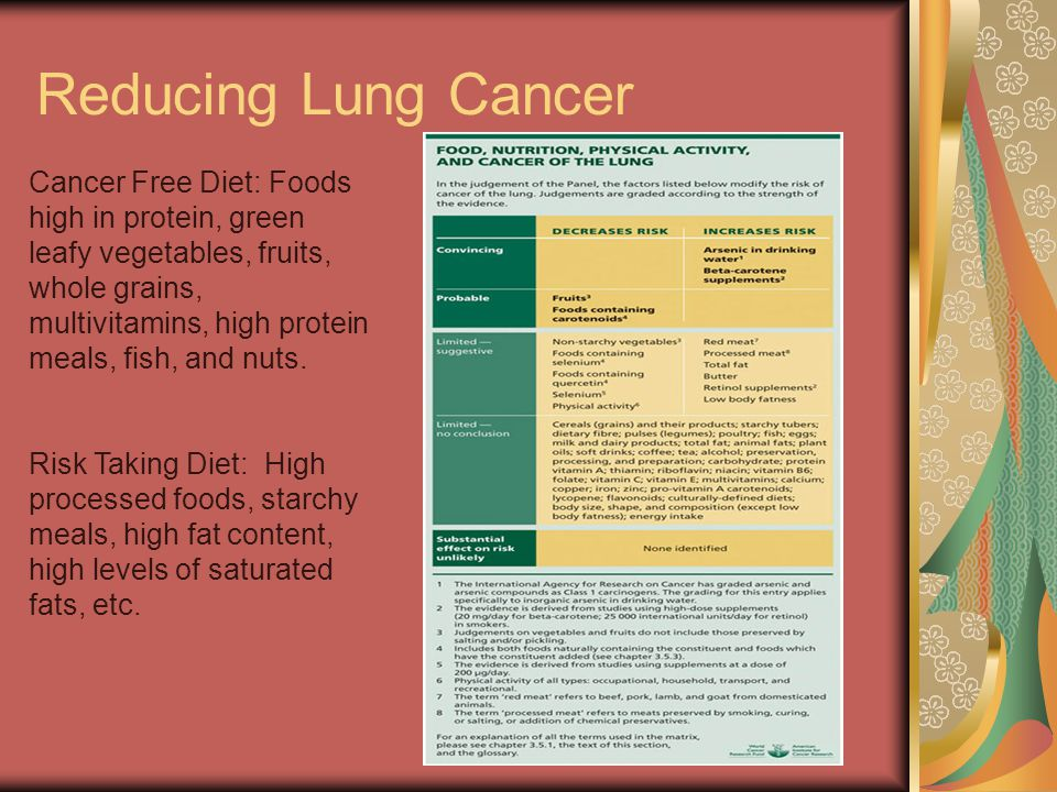 Reducing Lung Cancer Cancer Free Diet: Foods high in protein, green leafy vegetables, fruits, whole grains, multivitamins, high protein meals, fish, a