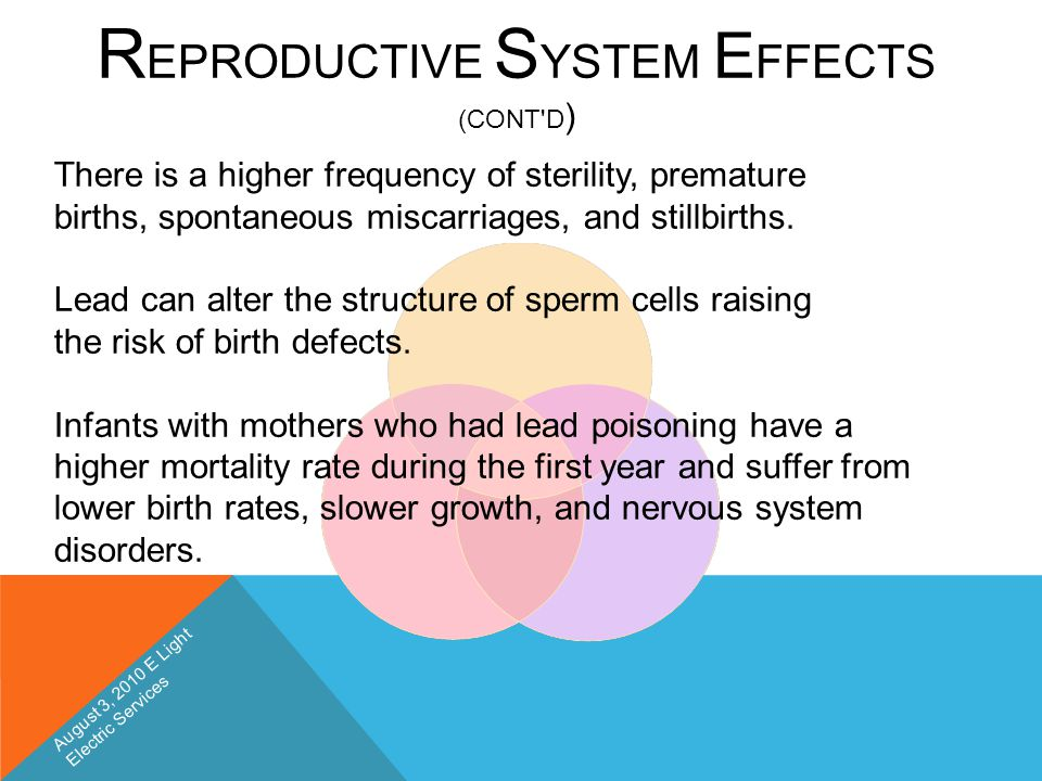 R EPRODUCTIVE S YSTEM E FFECTS (CONT'D ) There is a higher frequency of sterility, premature births, spontaneous miscarriages, and stillbirths. Lead c