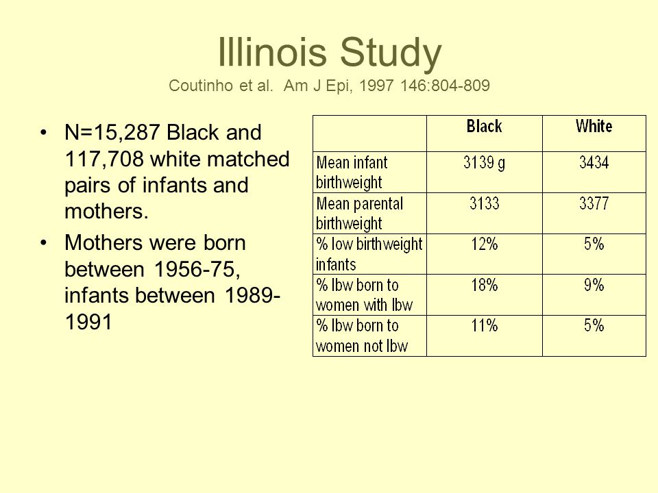 Illinois Study Coutinho et al. Am J Epi, 1997 146:804-809 N=15,287 Black and 117,708 white matched pairs of infants and mothers. Mothers were born bet