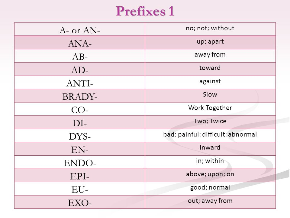 Prefixes 1 A- or AN- no; not; without ANA- up; apart AB- away from AD- toward ANTI- against BRADY- Slow CO- Work Together DI- Two; Twice DYS- bad: painful: difficult: abnormal EN- Inward ENDO- in; within EPI- above; upon; on EU- good; normal EXO- out; away from