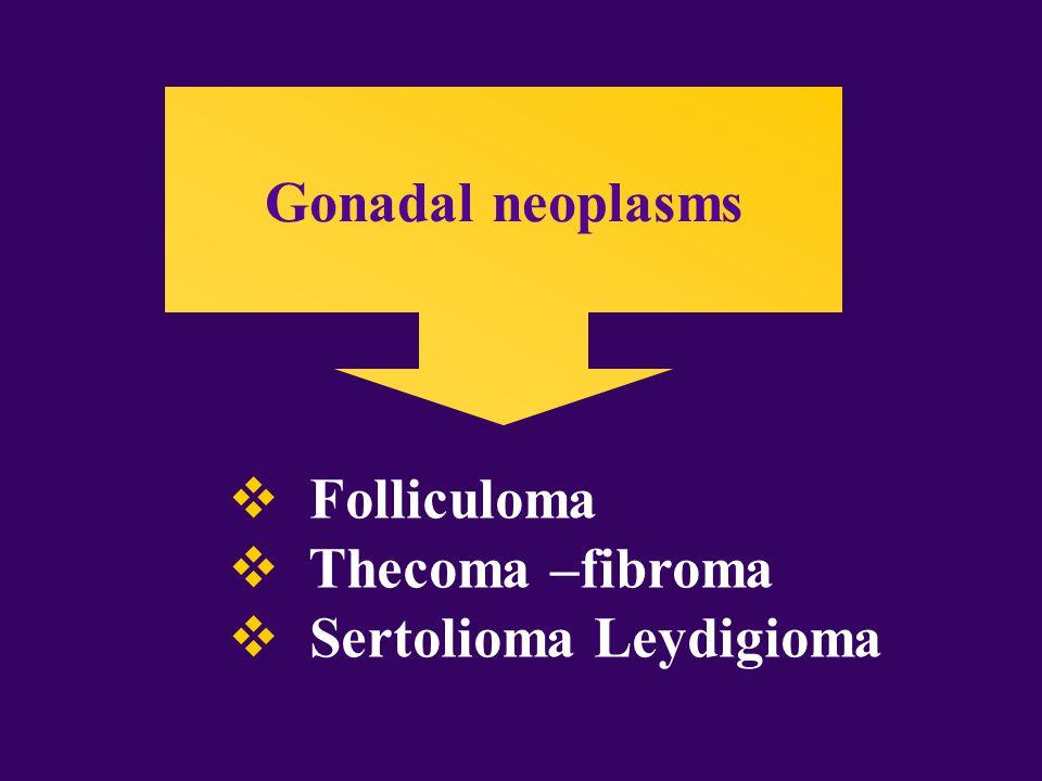 Gonadal neoplasms  Folliculoma  Thecoma –fibroma  Sertolioma Leydigioma