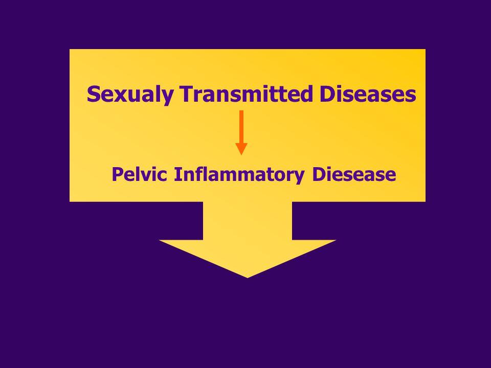 Sexualy Transmitted Diseases Pelvic Inflammatory Diesease