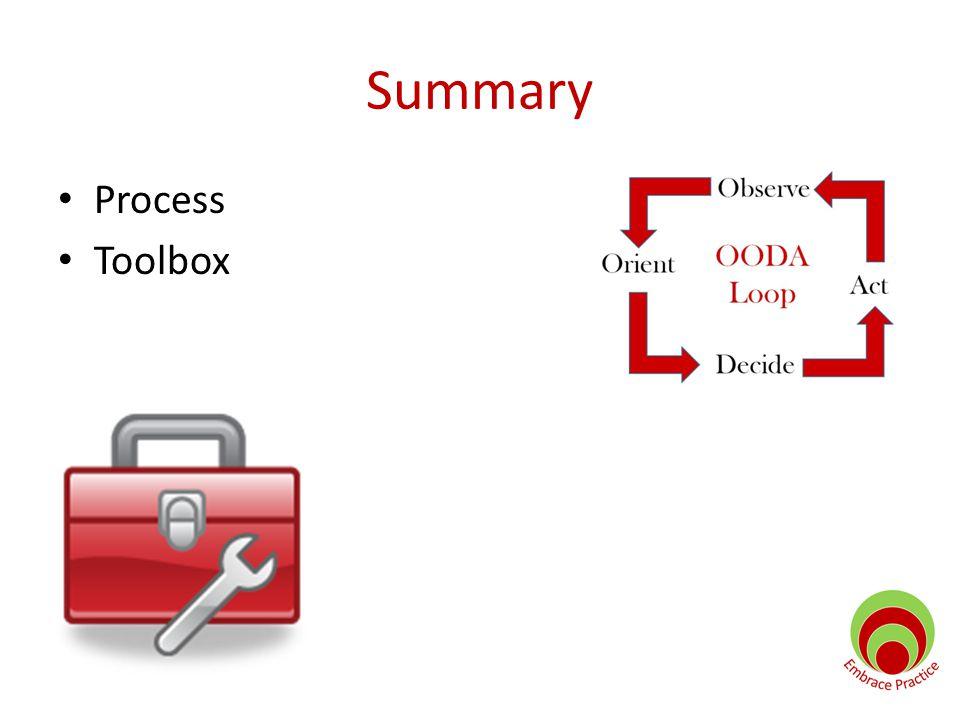 Summary Process Toolbox