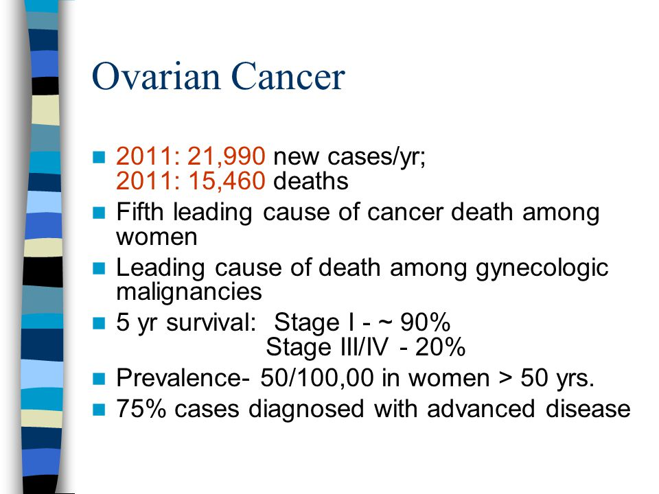 Ovarian Cancer 2011: 21,990 new cases/yr; 2011: 15,460 deaths Fifth leading cause of cancer death among women Leading cause of death among gynecologic