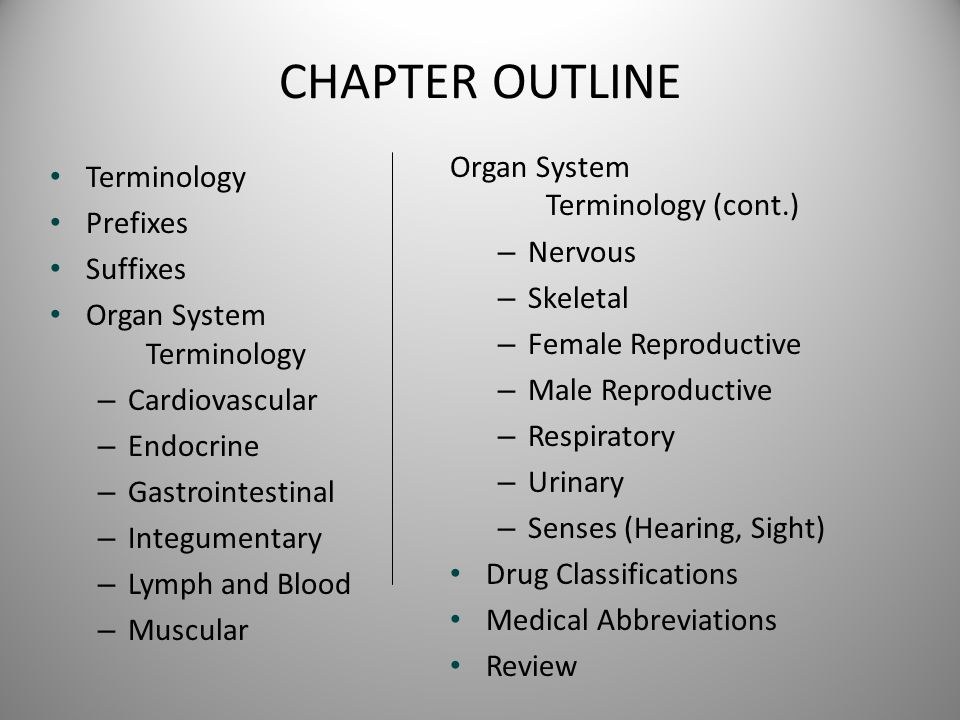 CHAPTER OUTLINE Terminology Prefixes Suffixes Organ System Terminology – Cardiovascular – Endocrine – Gastrointestinal – Integumentary – Lymph and Blo