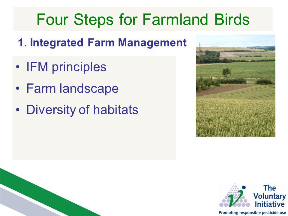 Four Steps for Farmland Birds IFM principles Farm landscape Diversity of habitats 1.