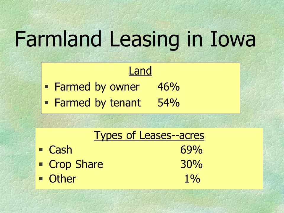 Farmland Leasing in Iowa Land §Farmed by owner46% §Farmed by tenant54% Types of Leases--acres §Cash69% §Crop Share30% §Other 1%
