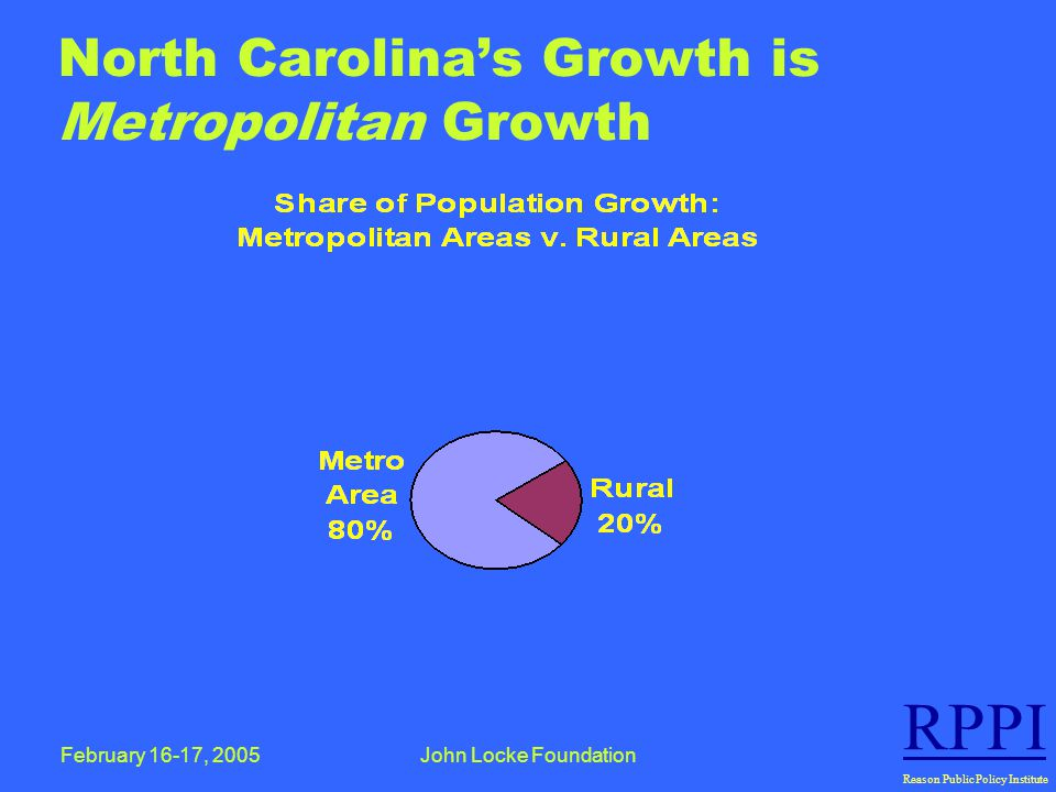 February 16-17, 2005John Locke Foundation RPPI Reason Public Policy Institute North Carolina's Growth is Metropolitan Growth