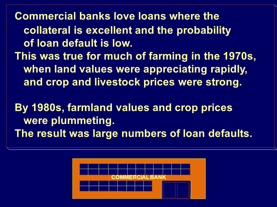 Commercial banks love loans where the collateral is excellent and the probability of loan default is low. This was true for much of farming in the 197