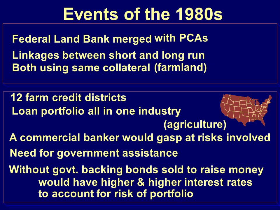 Events of the 1980s Federal Land Bank merged Linkages between short and long run Both using same collateral (farmland) 12 farm credit districts with P