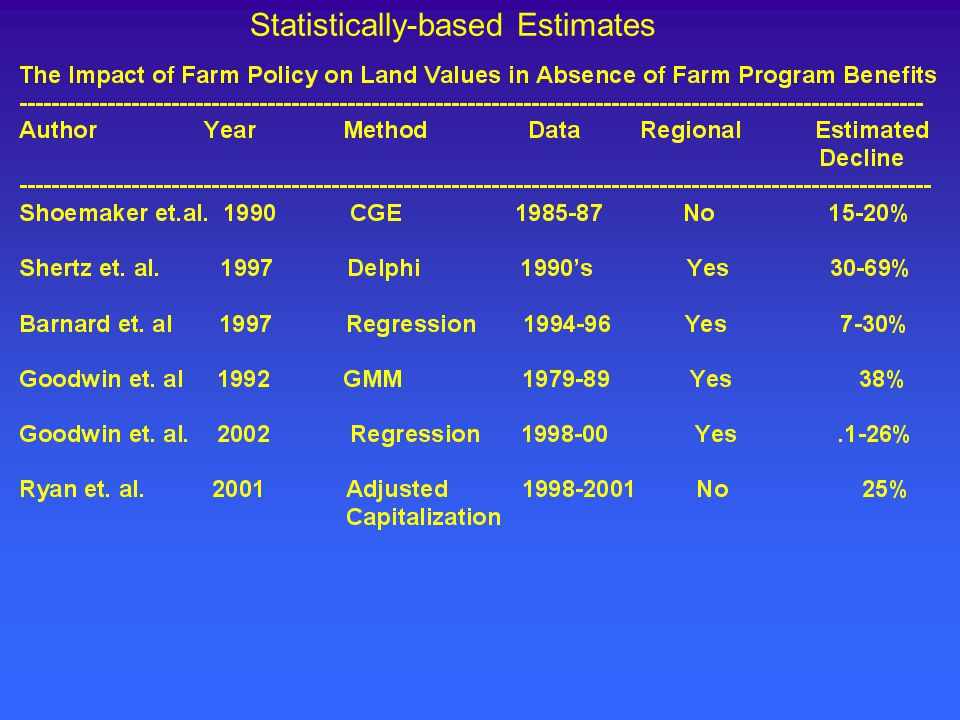 Statistically-based Estimates
