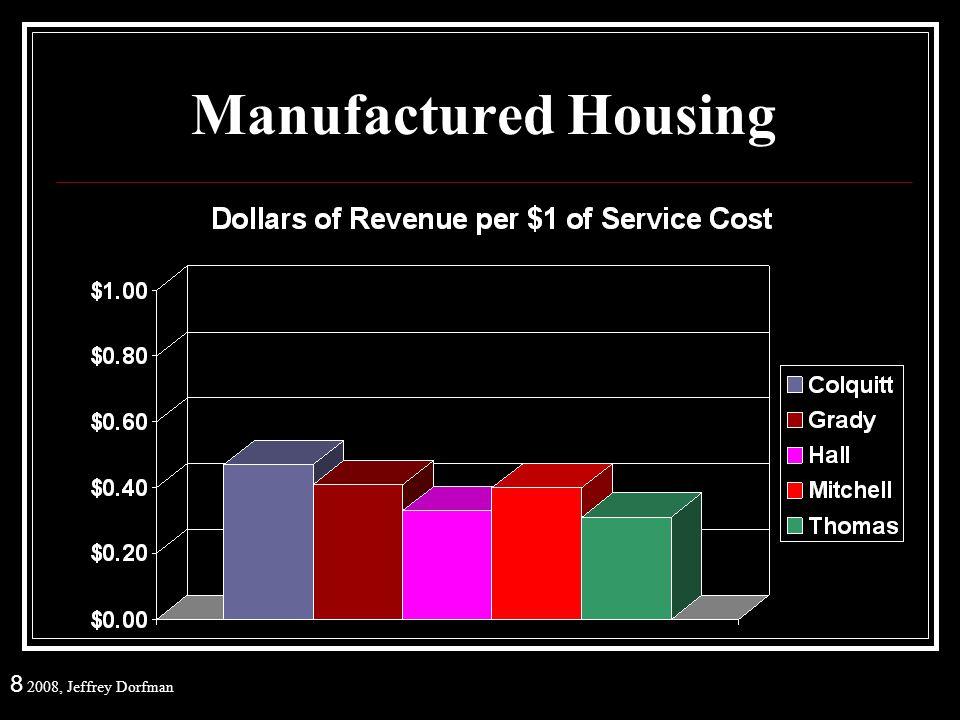 8 2008, Jeffrey Dorfman Manufactured Housing