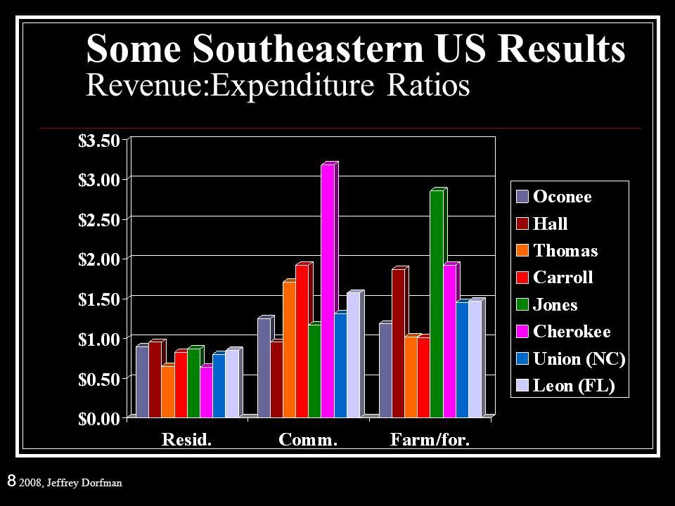8 2008, Jeffrey Dorfman Some Southeastern US Results Revenue:Expenditure Ratios