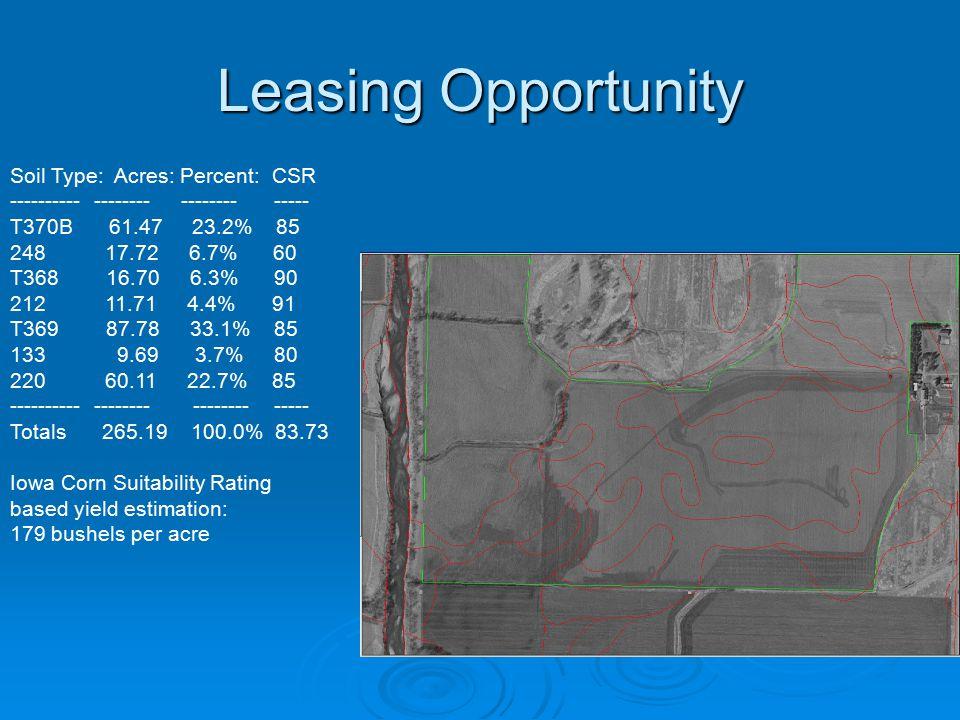 Leasing Opportunity Soil Type: Acres: Percent: CSR ---------- -------- -------- ----- T370B 61.47 23.2% 85 248 17.72 6.7% 60 T368 16.70 6.3% 90 212 11.71 4.4% 91 T369 87.78 33.1% 85 133 9.69 3.7% 80 220 60.11 22.7% 85 ---------- -------- -------- ----- Totals 265.19 100.0% 83.73 Iowa Corn Suitability Rating based yield estimation: 179 bushels per acre