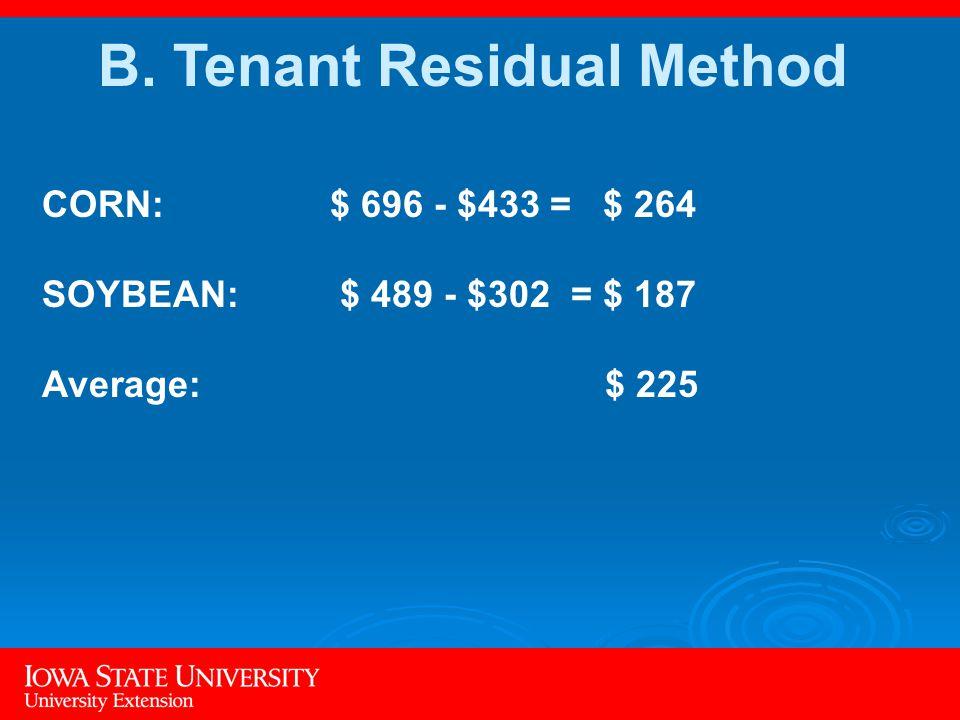 B. Tenant Residual Method CORN:$ 696 - $433 = $ 264 SOYBEAN: $ 489 - $302 = $ 187 Average: $ 225