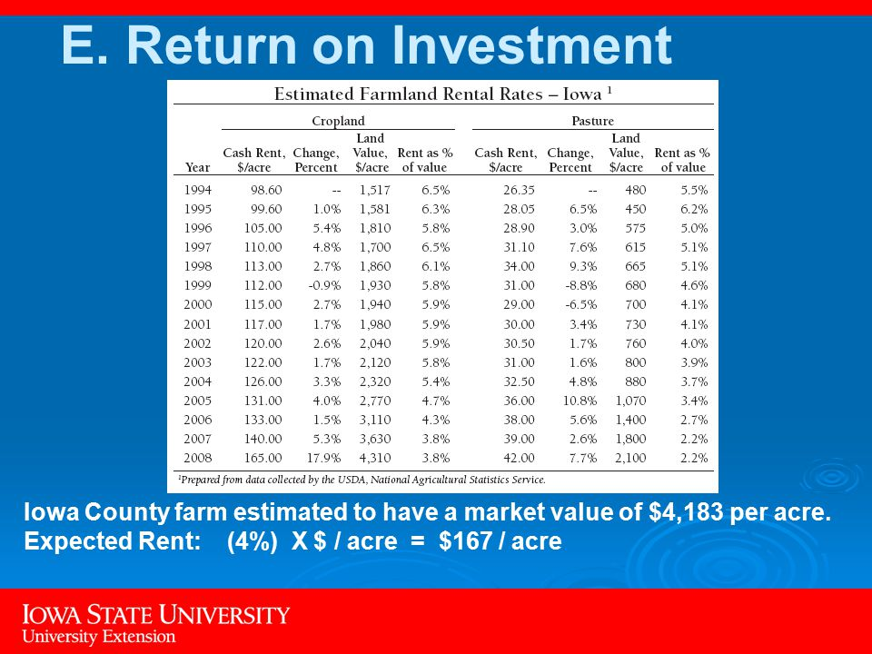E. Return on Investment Iowa County farm estimated to have a market value of $4,183 per acre.
