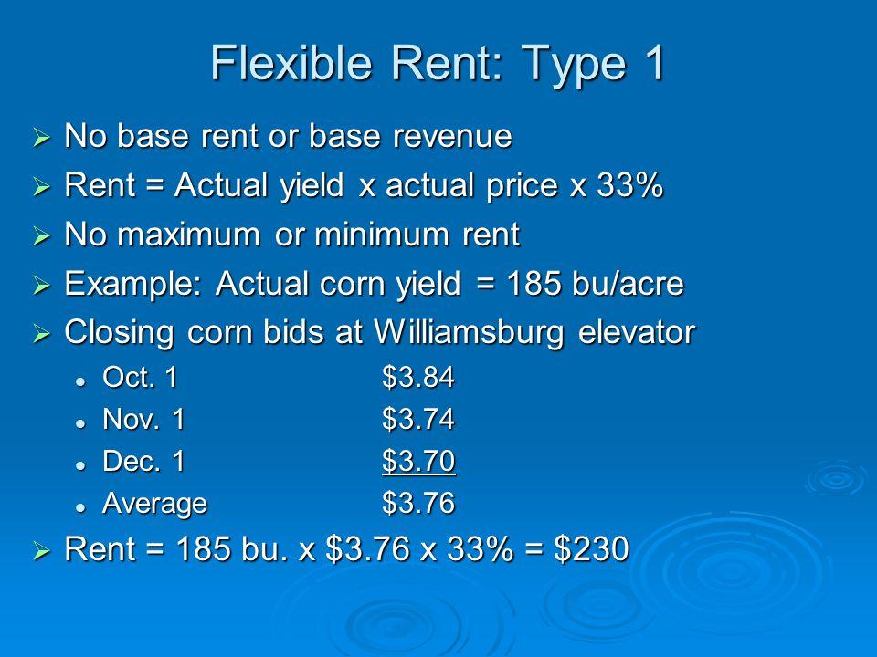 Flexible Rent: Type 1  No base rent or base revenue  Rent = Actual yield x actual price x 33%  No maximum or minimum rent  Example: Actual corn yield = 185 bu/acre  Closing corn bids at Williamsburg elevator Oct.