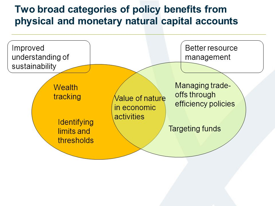 Two broad categories of policy benefits from physical and monetary natural capital accounts Improved understanding of sustainability Better resource m