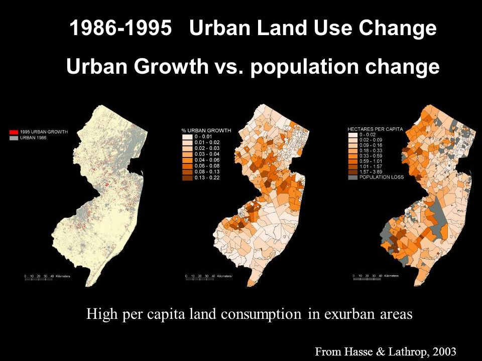 1986-1995 Urban Land Use Change Urban Growth vs.
