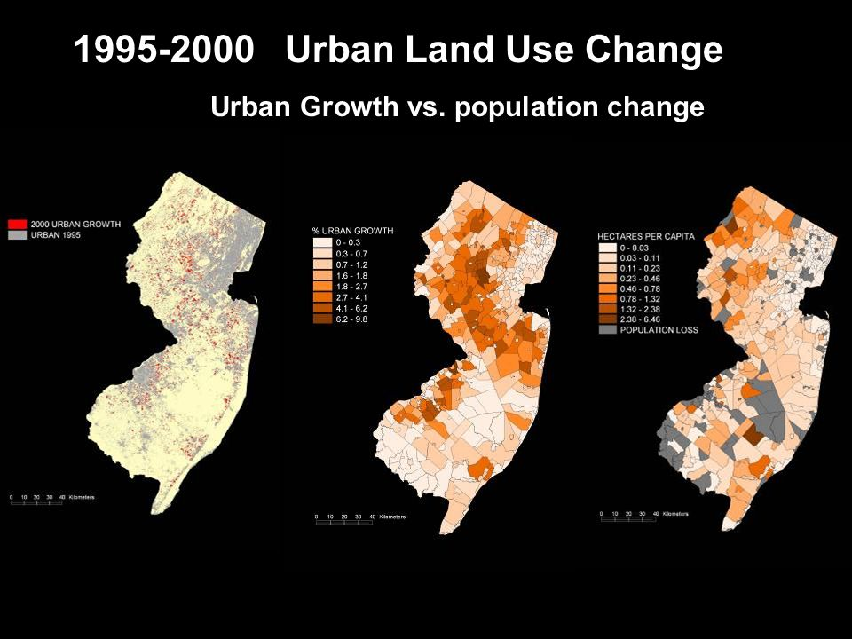 1995-2000 Urban Land Use Change Urban Growth vs.