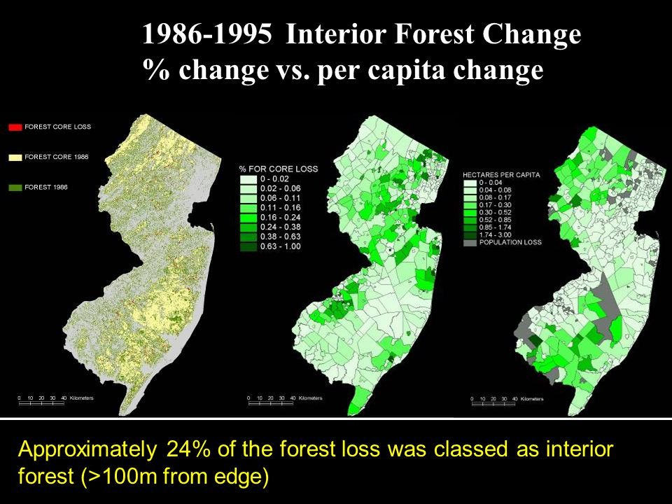 1986-1995 Interior Forest Change % change vs.