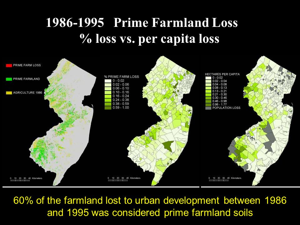 1986-1995 Prime Farmland Loss % loss vs.