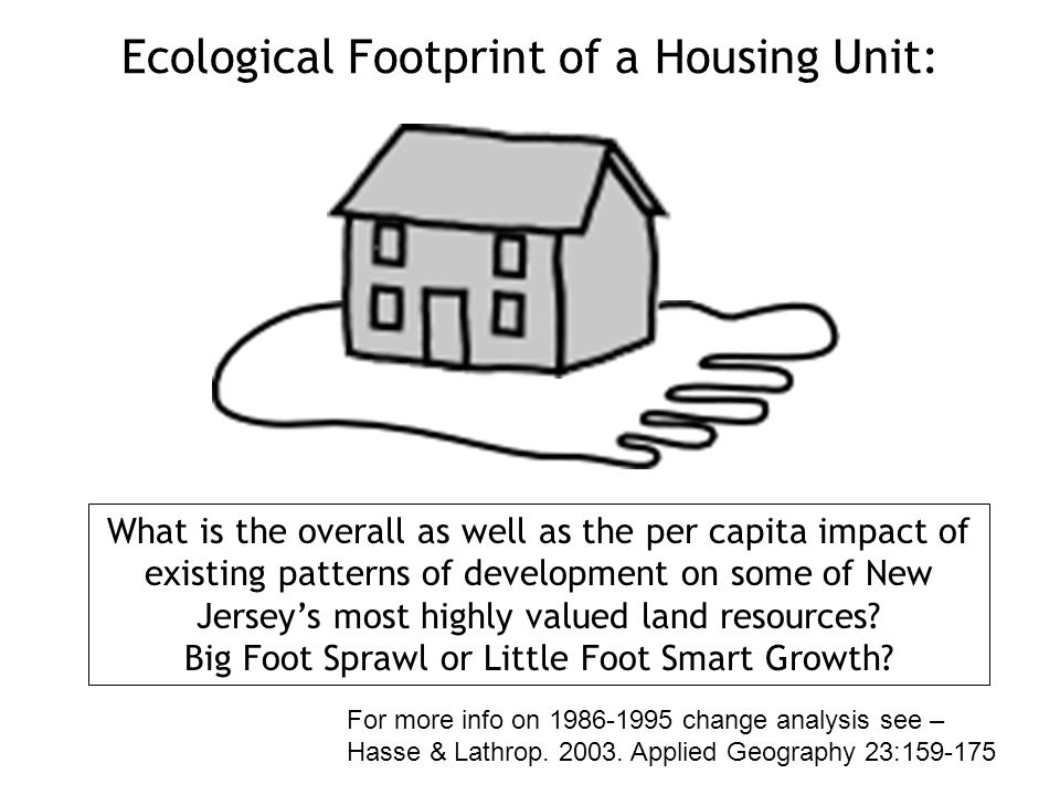 Ecological Footprint of a Housing Unit: What is the overall as well as the per capita impact of existing patterns of development on some of New Jersey's most highly valued land resources.