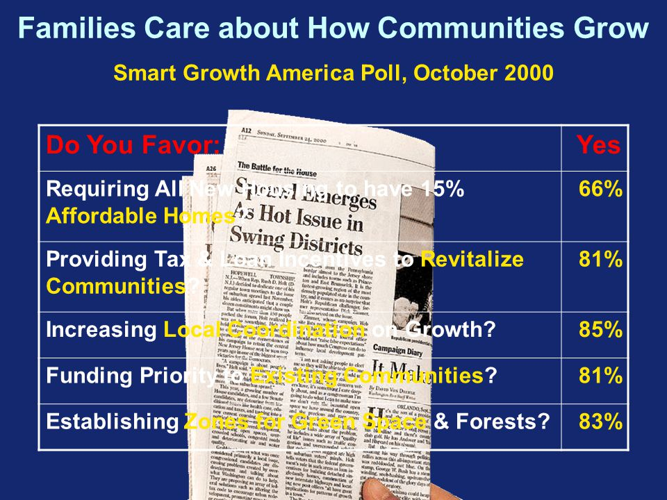 Smart Growth Better Choices for Our Communities Why Does Smart Growth Work Better.