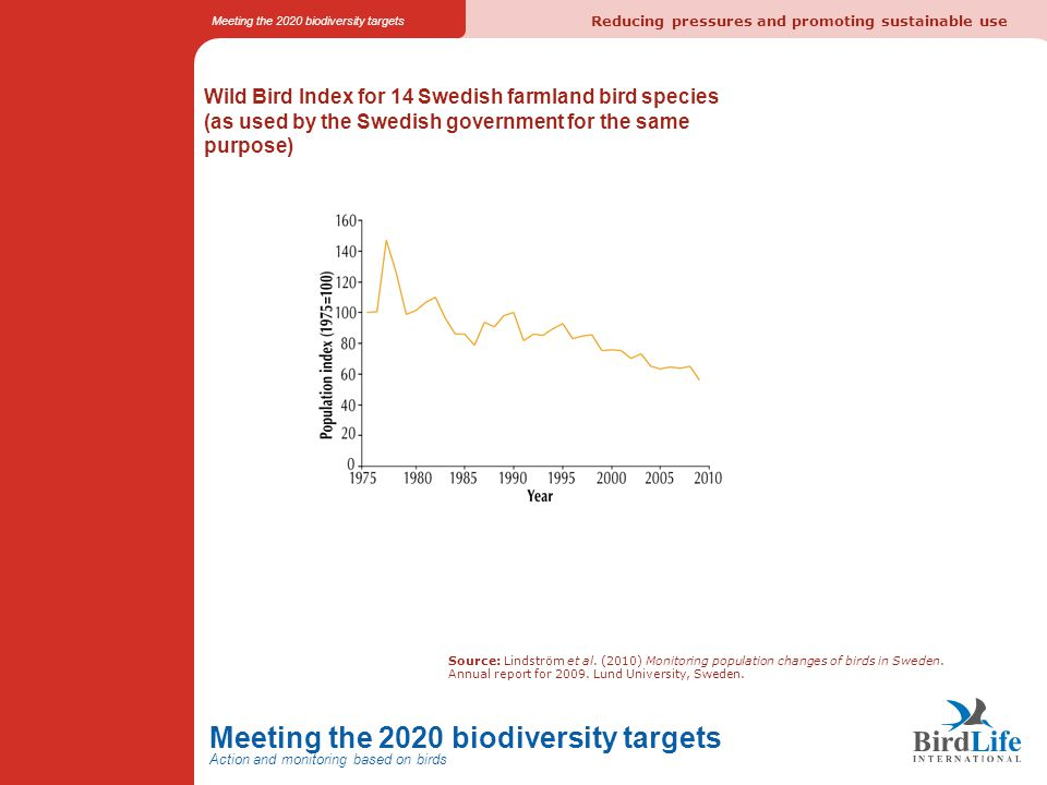 Reducing pressures and promoting sustainable use Meeting the 2020 biodiversity targets Action and monitoring based on birds Meeting the 2020 biodivers
