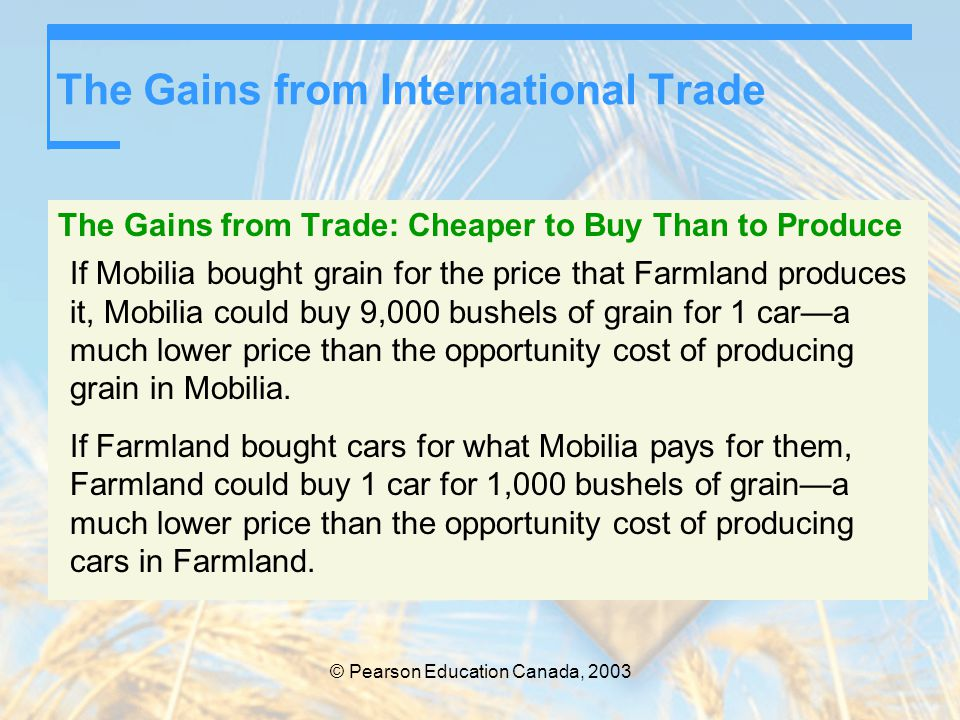 © Pearson Education Canada, 2003 The Gains from International Trade The Gains from Trade: Cheaper to Buy Than to Produce If Mobilia bought grain for t