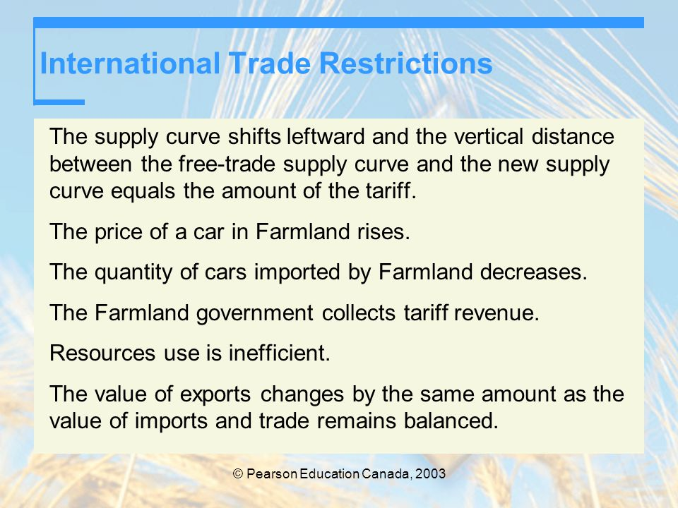 International Trade Restrictions The supply curve shifts leftward and the vertical distance between the free-trade supply curve and the new supply cur