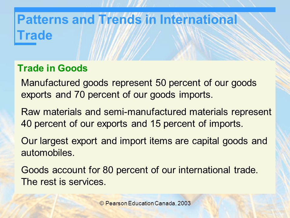 The Gains from International Trade The equilibrium terms of trade (price) is 3,000 bushels of grain per car and 4 million cars are exported by Mobilia and imported by Farmland.