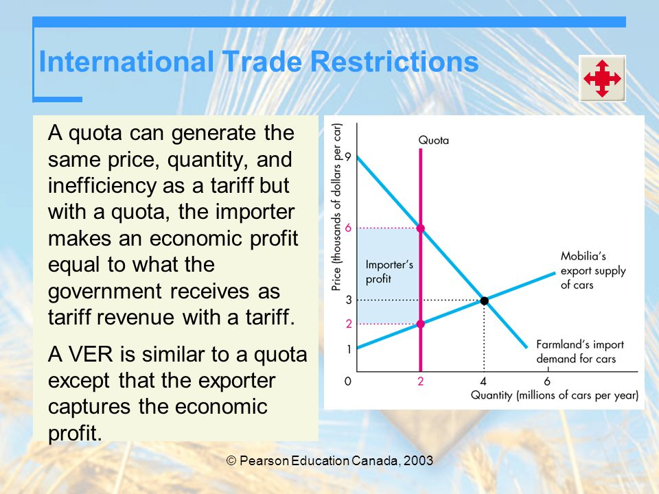 International Trade Restrictions A quota can generate the same price, quantity, and inefficiency as a tariff but with a quota, the importer makes an e