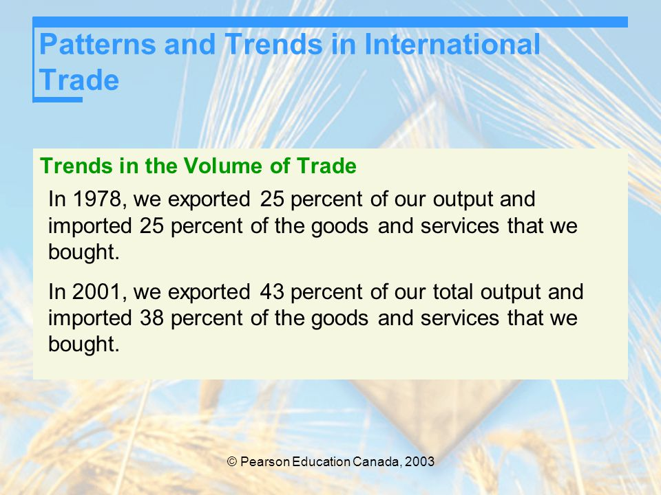 © Pearson Education Canada, 2003 Patterns and Trends in International Trade Trends in the Volume of Trade In 1978, we exported 25 percent of our outpu