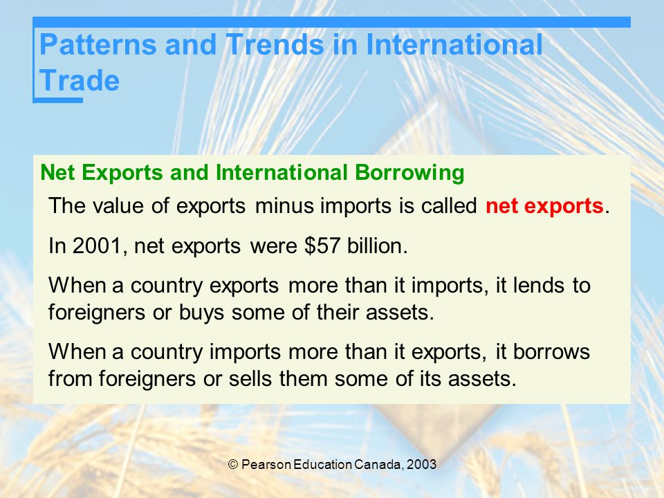 © Pearson Education Canada, 2003 The Gains from International Trade The Gains from Trade: Cheaper to Buy Than to Produce If Mobilia bought grain for the price that Farmland produces it, Mobilia could buy 9,000 bushels of grain for 1 car—a much lower price than the opportunity cost of producing grain in Mobilia.