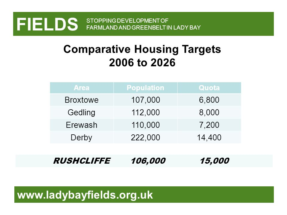 FIELDS www.ladybayfields.org.uk STOPPING DEVELOPMENT OF FARMLAND AND GREENBELT IN LADY BAY Comparative Housing Targets 2006 to 2026 AreaPopulationQuot