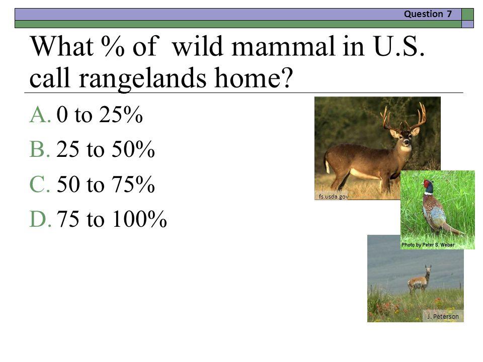 What % of wild mammal in U.S. call rangelands home.