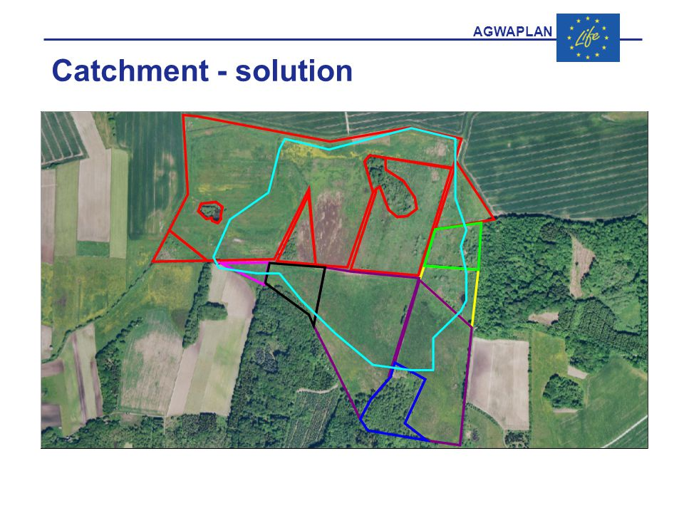AGWAPLAN Catchment - solution