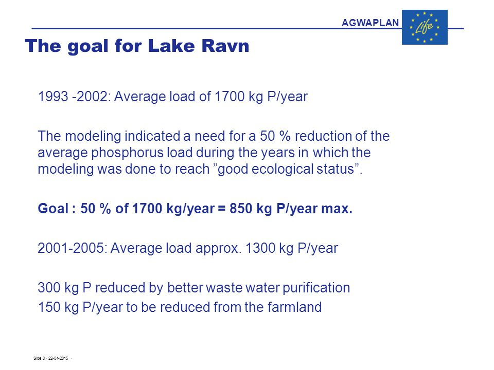 AGWAPLAN The goal for Lake Ravn 1993 -2002: Average load of 1700 kg P/year The modeling indicated a need for a 50 % reduction of the average phosphorus load during the years in which the modeling was done to reach good ecological status .