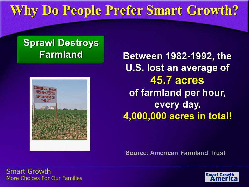 Sprawl Destroys Farmland Why Do People Prefer Smart Growth.