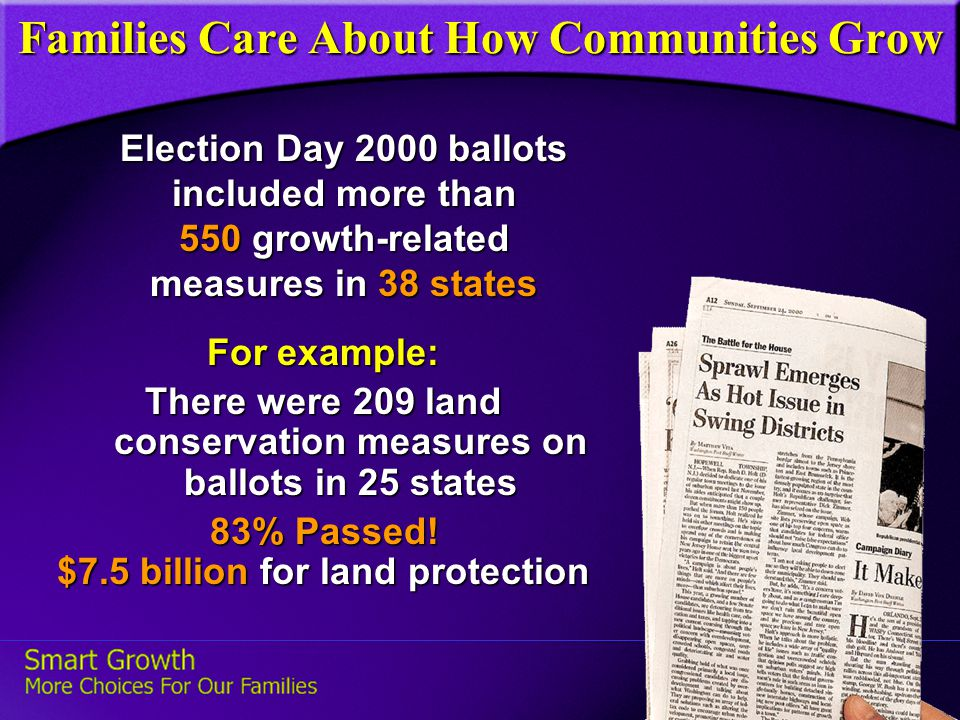 Families Care About How Communities Grow For example: There were 209 land conservation measures on ballots in 25 states 83% Passed.
