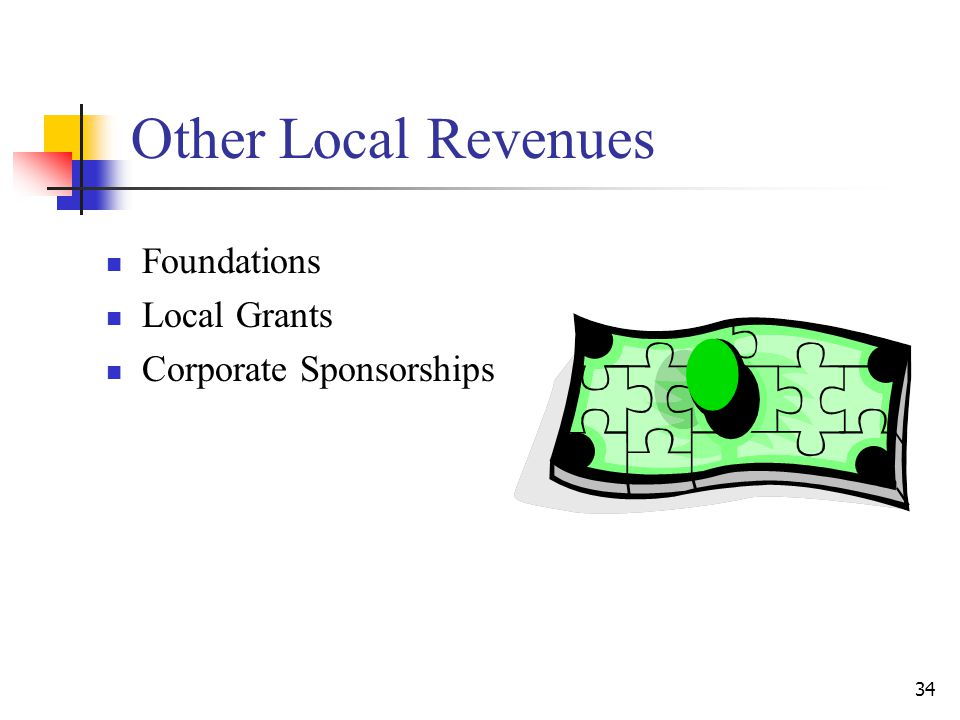 Other Local Revenues Foundations Local Grants Corporate Sponsorships 34
