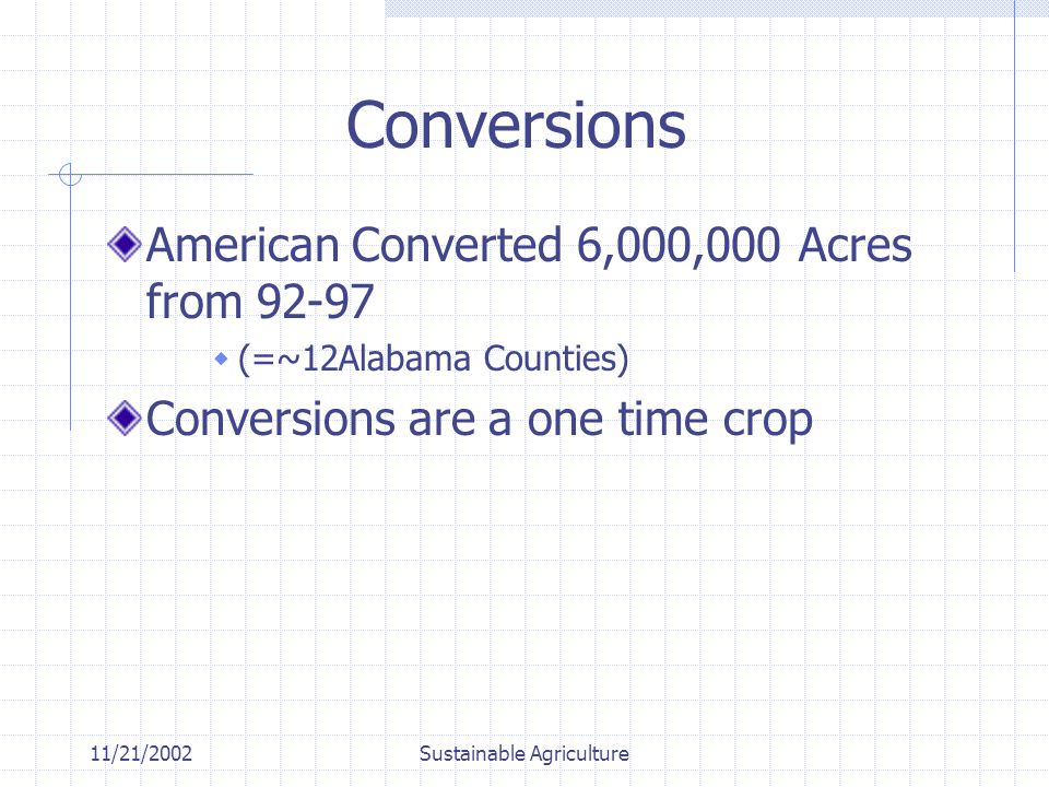11/21/2002Sustainable Agriculture Conversions American Converted 6,000,000 Acres from 92-97  (=~12Alabama Counties) Conversions are a one time crop