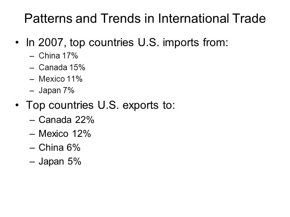 Patterns and Trends in International Trade In 2007, top countries U.S. imports from: –China 17% –Canada 15% –Mexico 11% –Japan 7% Top countries U.S. e
