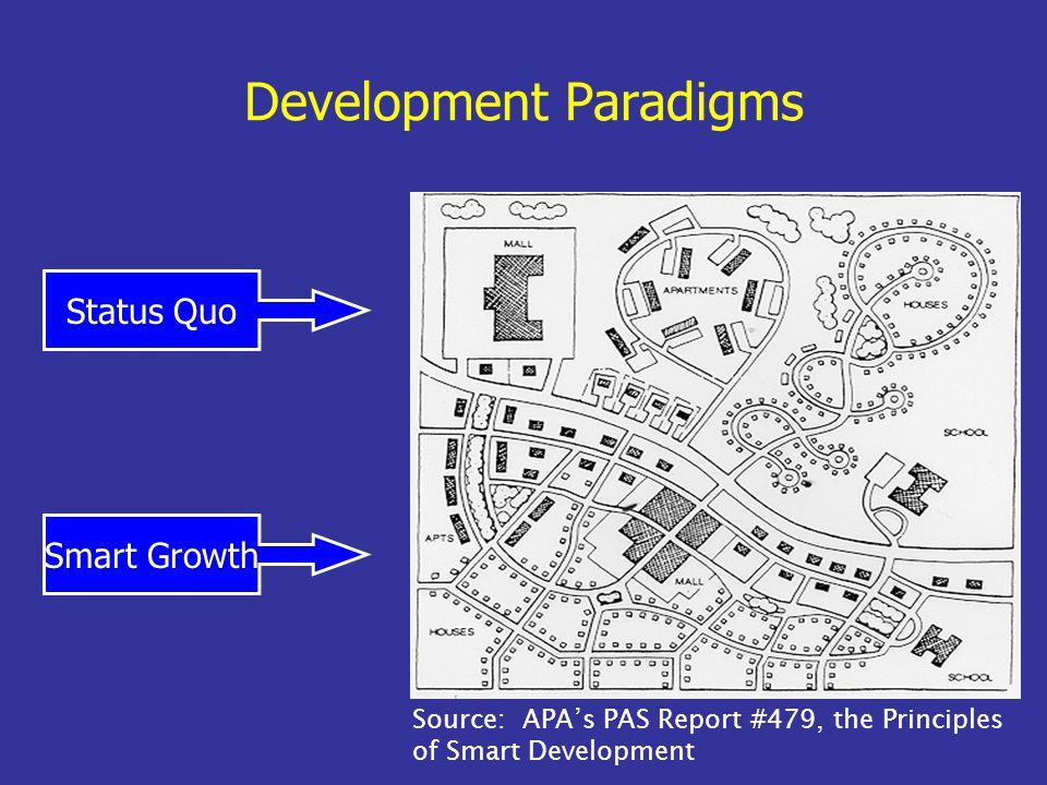 Development Paradigms Status Quo Smart Growth Source: APA's PAS Report #479, the Principles of Smart Development